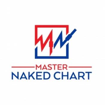 Master Naked Chart