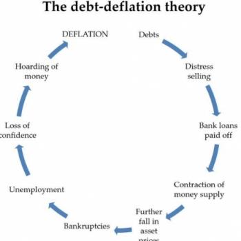Debt Deflation