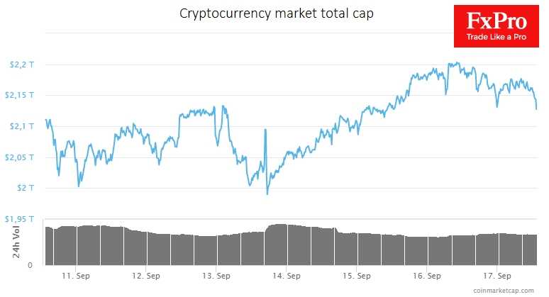 Total cryptocurrency market capitalisation over the past 7 days