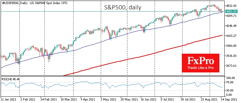 S&P500' another dip to near 50-day average by options expiration date