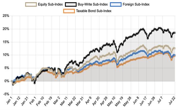CEFs-Soar-2021-Chart