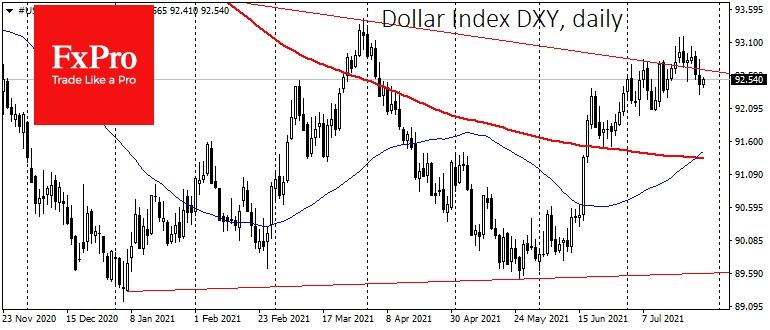 Dollar consolidates near resistance since November
