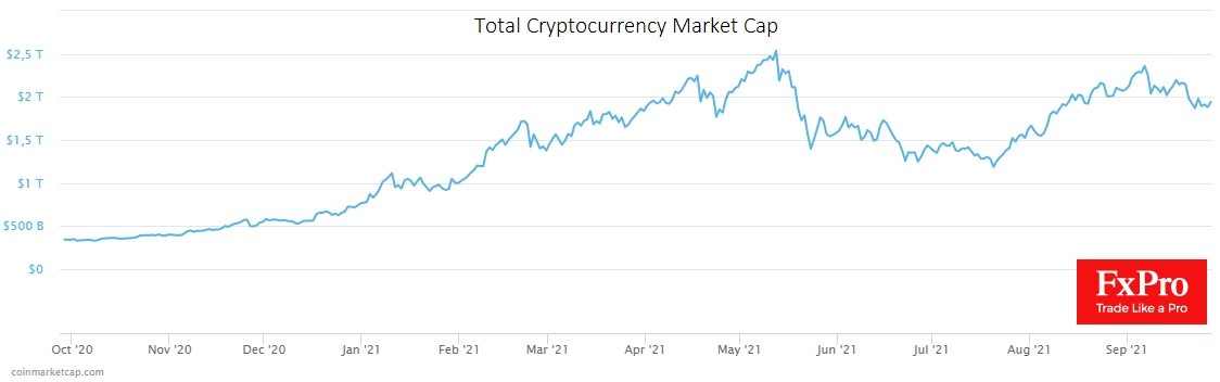 Total crypto market capitalisation approaching $2 trillion again