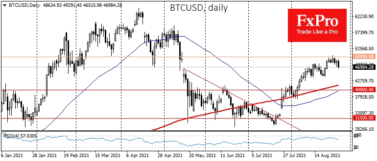 Bitcoin's decline to $42K-$44K are not beyond the market's usual pullbacks