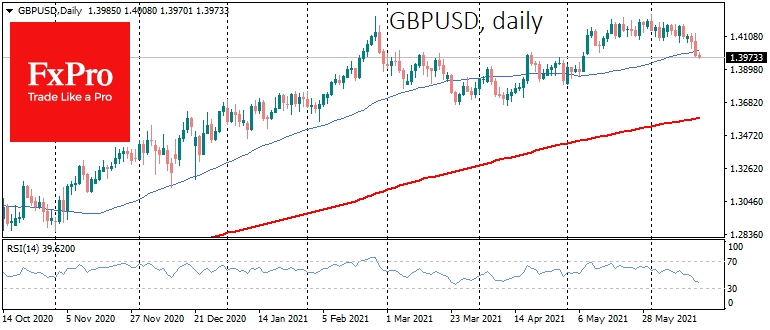 GBPUSD was hurt less, thanks to more hawkish BoE