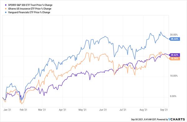IAK Price Chart