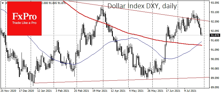 Dollar's decline paused due to week/month end