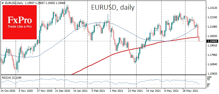 EURUSD is fighting for its trend