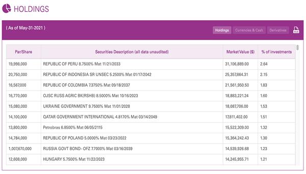 EMD-Top Holdings