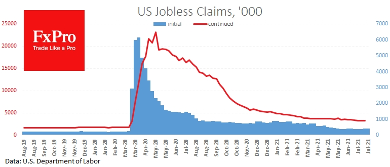 Unemployment claims number stagnating