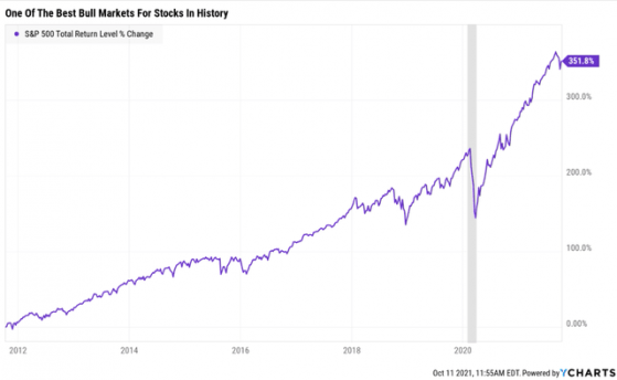 4 Things You Need to Know About a Potential 'Lost Decade' for Stocks