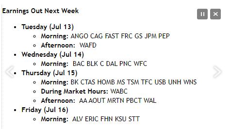The Week's Earnings