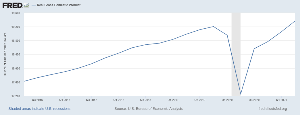 2nd Quarter Gross Domestic Product