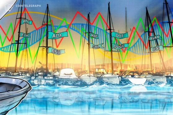 Price analysis 9/22: BTC, ETH, ADA, BNB, XRP, SOL, DOT, DOGE, AVAX, UNI