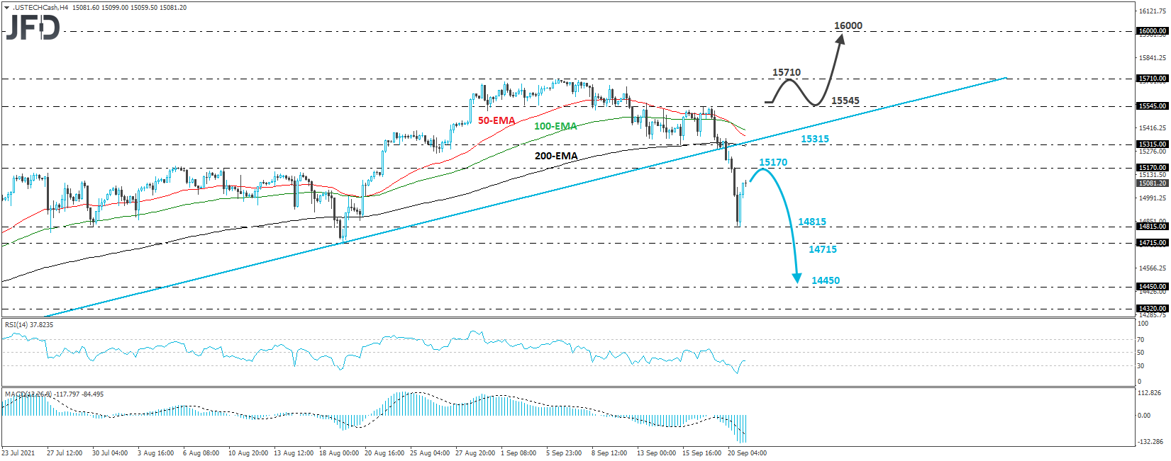 Nasdaq 100 cash index 4-hour chart technical analysis