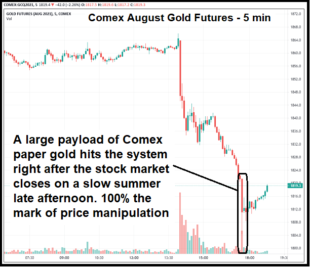 Comex August Gold Futures 5-Min Chart