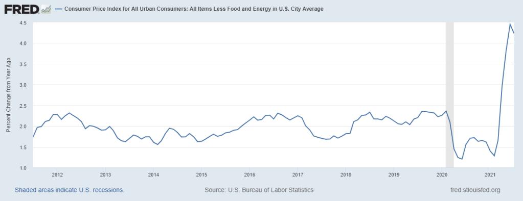 Indice des prix à la consommation moins les aliments et l'énergie