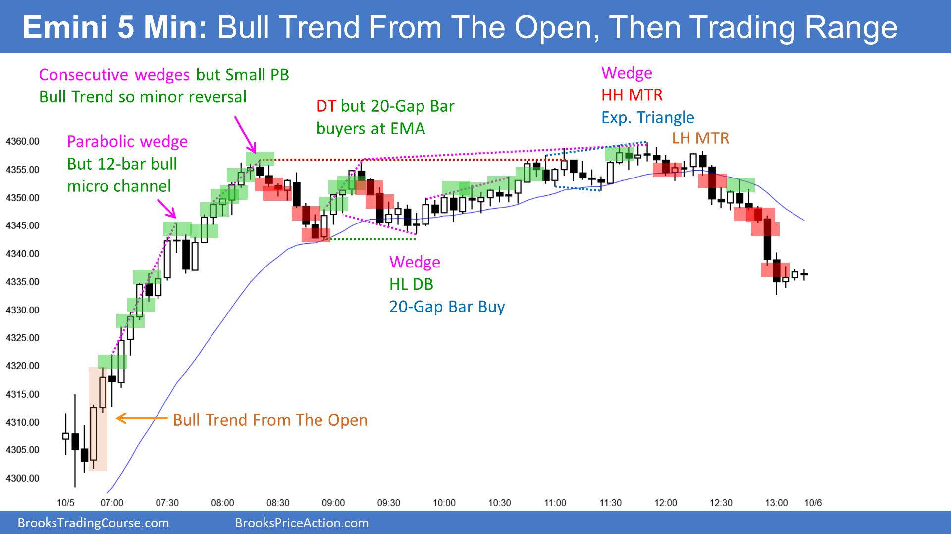 E-mini bull trend from the open then trading range