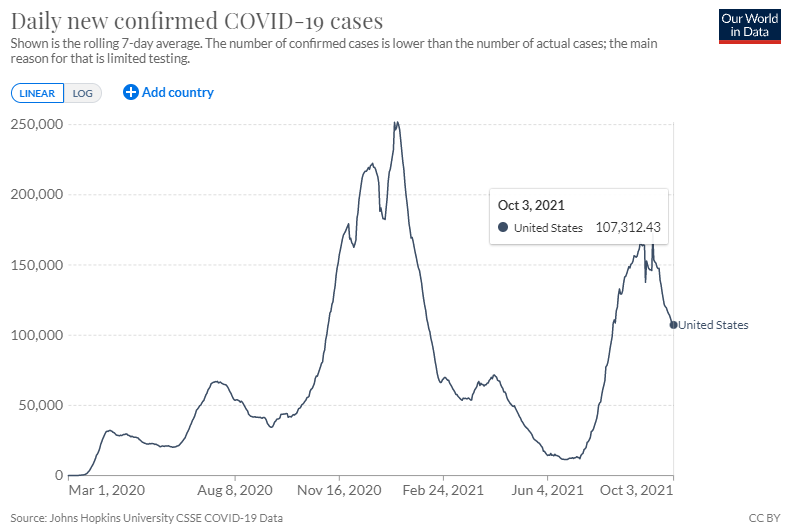 NFP Early Insight: COVID Waning, Employees' Negotiating Power Waxing?
