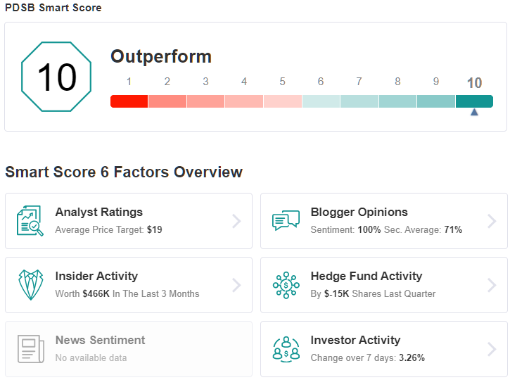 PDSB Smart Score