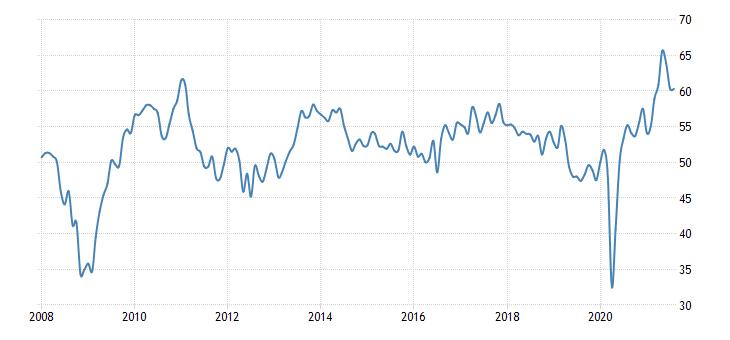 U.S. Employment Report Influences GBP More Than UK Statistics