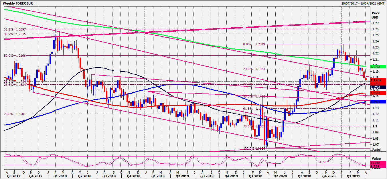 EUR/USD, USD/CAD, GBP/CAD Daily Forecast