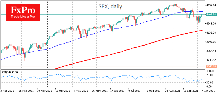 Strong U.S. Jobs Data Could Push The Dollar Index Higher And Pressure Equities